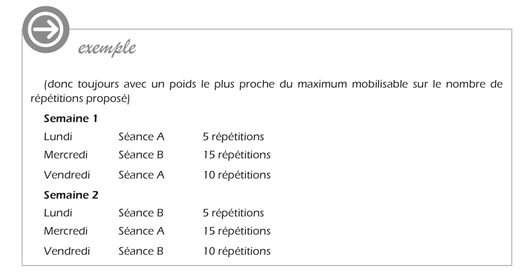 Planification de l'entraînement